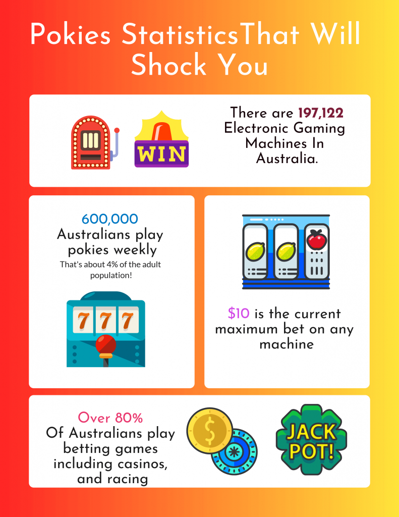 How to Play Pokies Machines