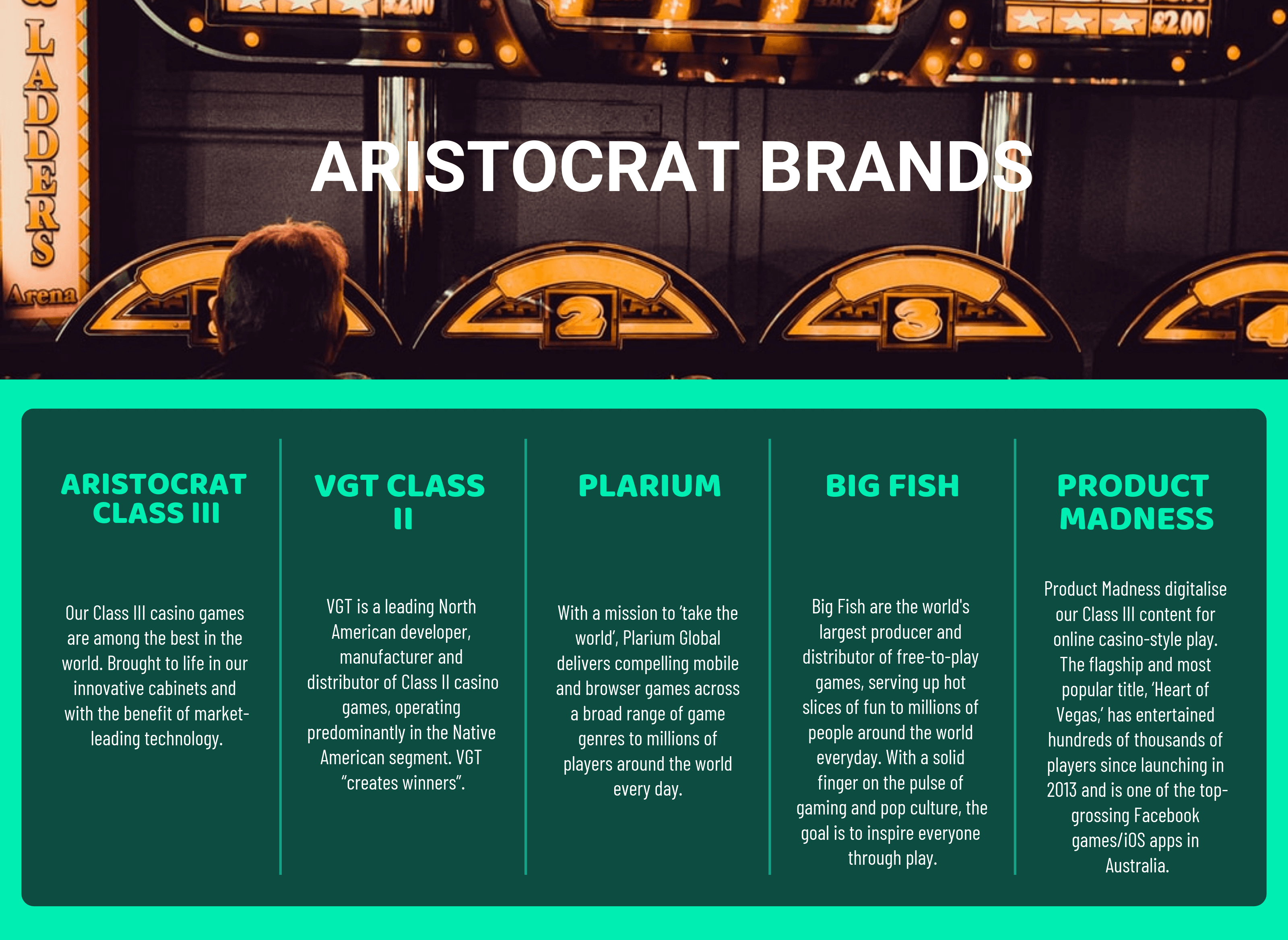 Aristocrat Pokies Games
