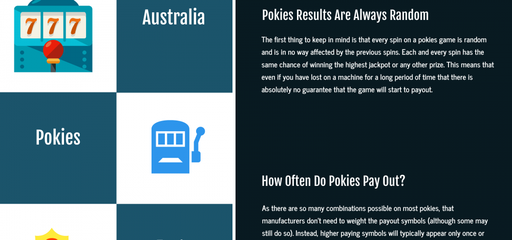 Best Pokies App of 2020